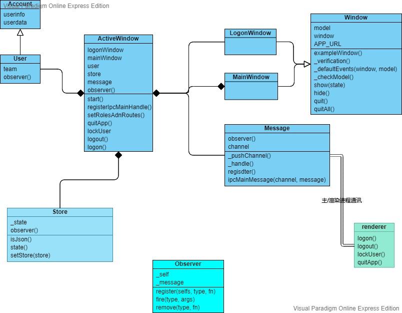 主程序class.jpg